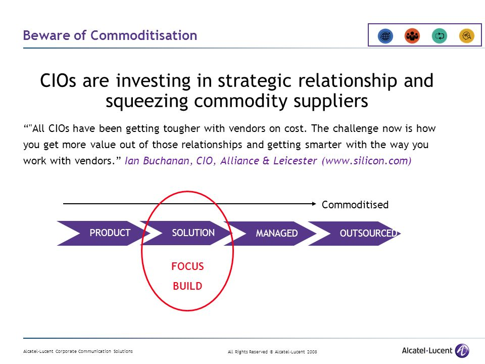 Alcatel-Lucent Corporate Communication Solutions All Rights Reserved © Alcatel-Lucent 2008 Beware of Commoditisation CIOs are investing in strategic relationship and squeezing commodity suppliers All CIOs have been getting tougher with vendors on cost.