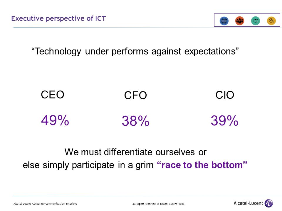 Alcatel-Lucent Corporate Communication Solutions All Rights Reserved © Alcatel-Lucent 2008 Executive perspective of ICT Source: Economist Technology under performs against expectations CEO CFO CIO 49% 38% 39% We must differentiate ourselves or else simply participate in a grim race to the bottom