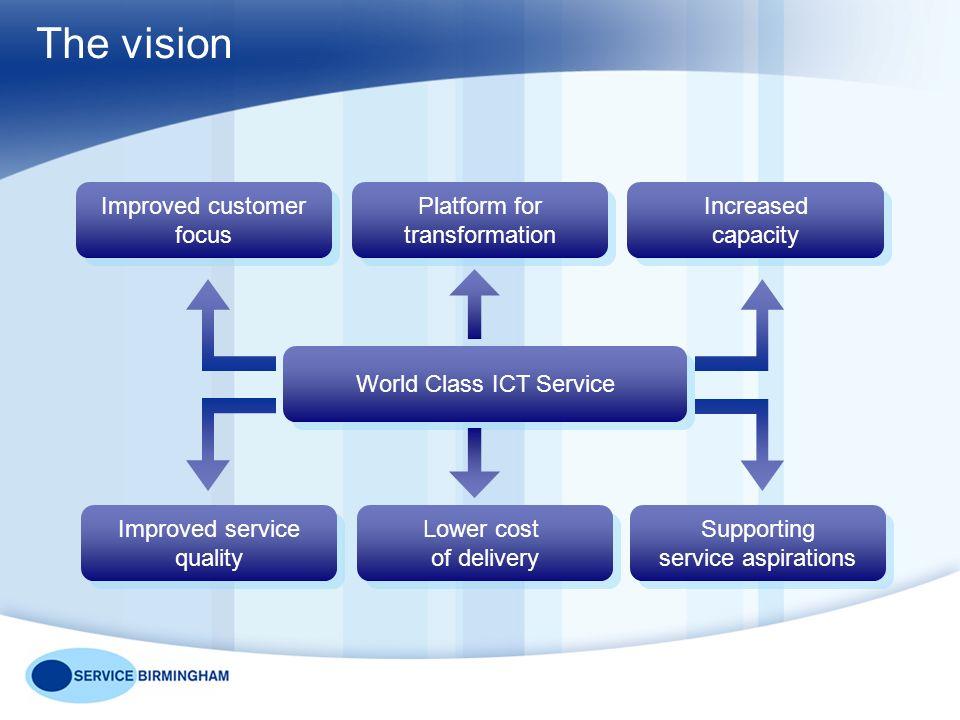 The vision Improved customer focus Improved customer focus Platform for transformation Platform for transformation Increased capacity Increased capaci