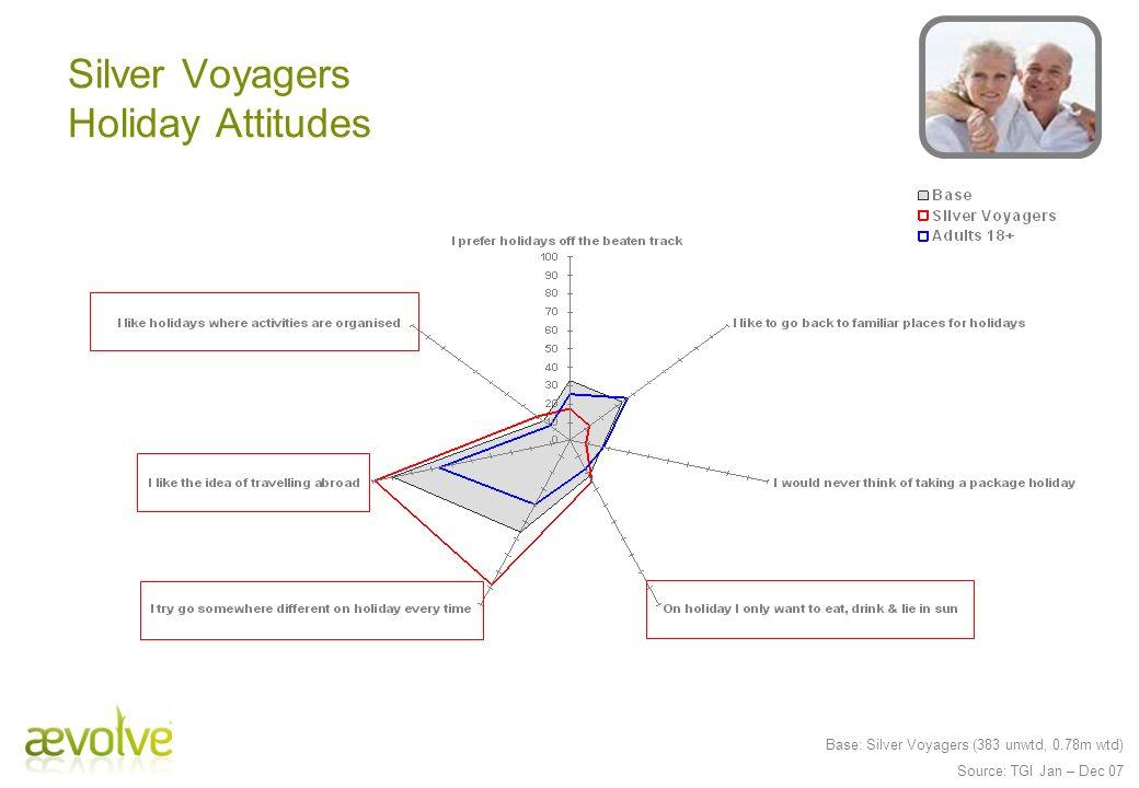 Base: Silver Voyagers (383 unwtd, 0.78m wtd) Source: TGI Jan – Dec 07 Silver Voyagers Holiday Attitudes