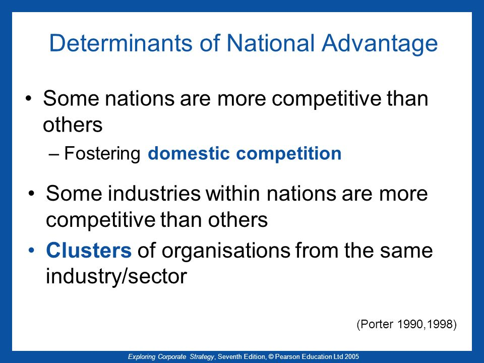 Exploring Corporate Strategy, Seventh Edition, © Pearson Education Ltd 2005 Determinants of National Advantage Some nations are more competitive than others –Fostering domestic competition (Porter 1990,1998) Some industries within nations are more competitive than others Clusters of organisations from the same industry/sector