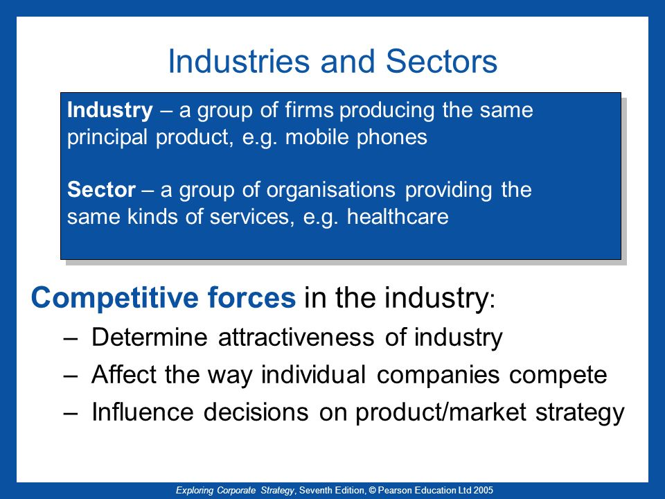 Exploring Corporate Strategy, Seventh Edition, © Pearson Education Ltd 2005 Industries and Sectors Competitive forces in the industry : – Determine attractiveness of industry – Affect the way individual companies compete – Influence decisions on product/market strategy Industry – a group of firms producing the same principal product, e.g.