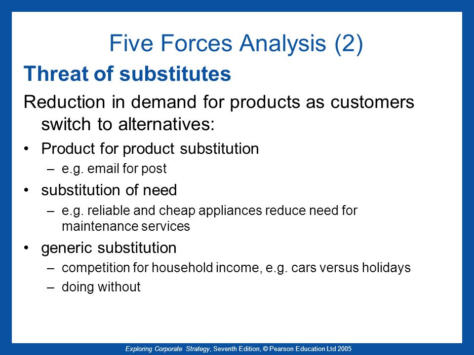 Exploring Corporate Strategy, Seventh Edition, © Pearson Education Ltd 2005 Threat of substitutes Reduction in demand for products as customers switch to alternatives: Product for product substitution –e.g.