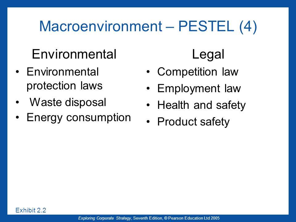 Exploring Corporate Strategy, Seventh Edition, © Pearson Education Ltd 2005 Macroenvironment – PESTEL (4) Exhibit 2.2 Environmental Environmental prot
