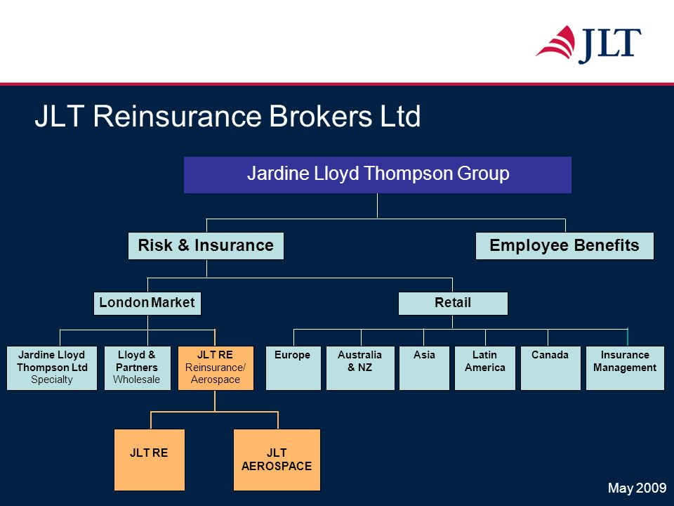 JLT Reinsurance Brokers Ltd Risk & InsuranceEmployee Benefits Jardine Lloyd Thompson Group London Market Jardine Lloyd Thompson Ltd Specialty Lloyd &