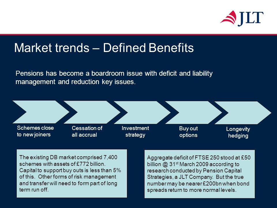 Market trends – Defined Benefits Pensions has become a boardroom issue with deficit and liability management and reduction key issues. Schemes close t