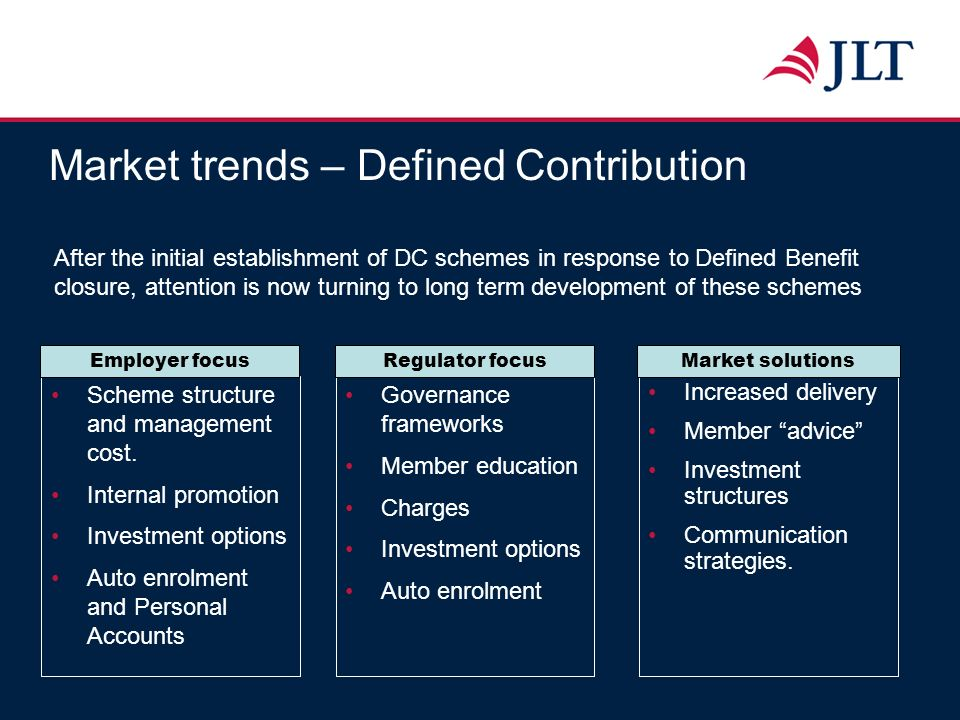 Market trends – Defined Contribution Scheme structure and management cost. Internal promotion Investment options Auto enrolment and Personal Accounts