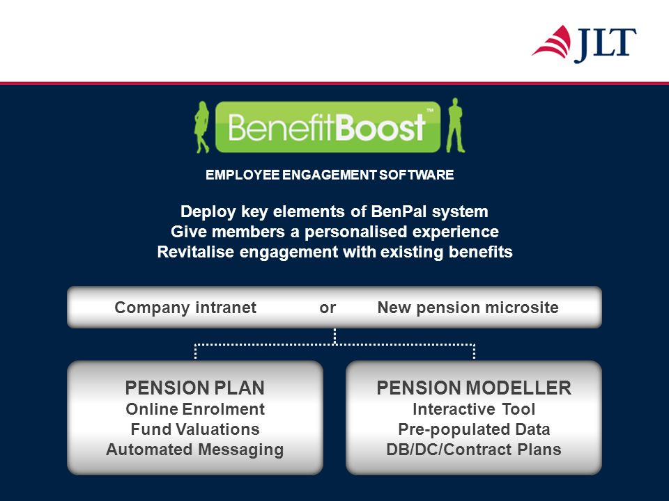 Deploy key elements of BenPal system Give members a personalised experience Revitalise engagement with existing benefits EMPLOYEE ENGAGEMENT SOFTWARE