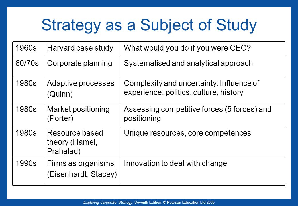 Exploring Corporate Strategy, Seventh Edition, © Pearson Education Ltd 2005 Strategy as a Subject of Study Unique resources, core competencesResource