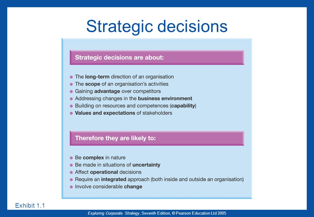 Exploring Corporate Strategy, Seventh Edition, © Pearson Education Ltd 2005 Exhibit 1.1 Strategic decisions