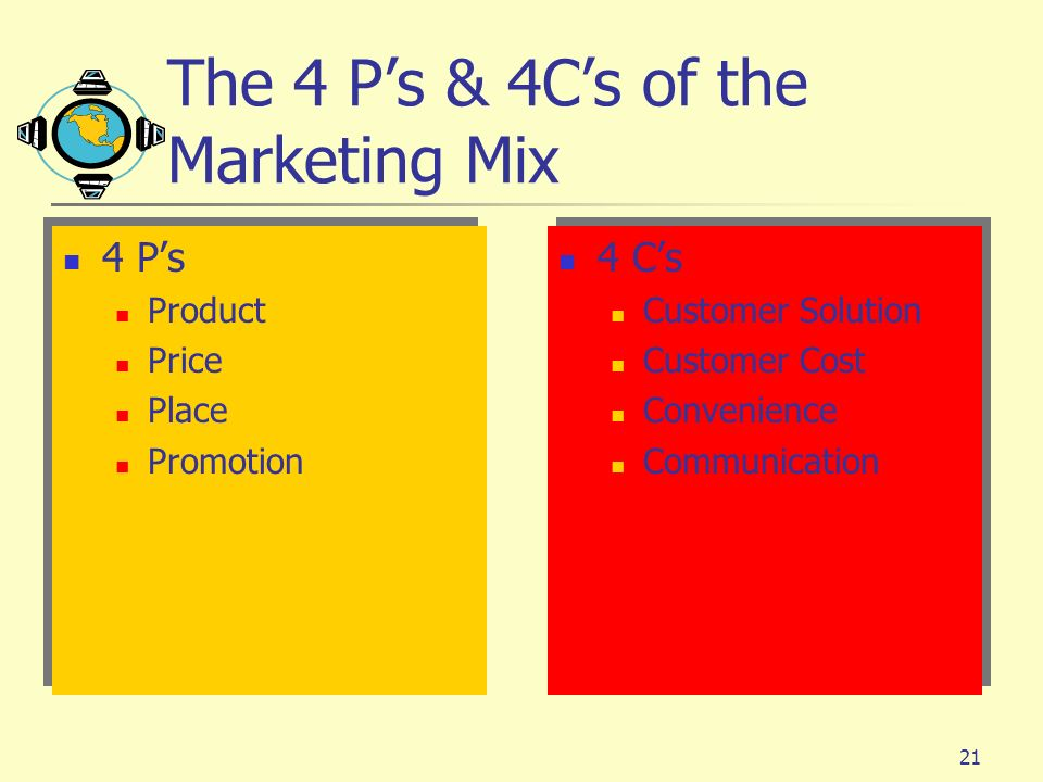 21 The 4 Ps & 4Cs of the Marketing Mix 4 Ps Product Price Place Promotion 4 Ps Product Price Place Promotion 4 Cs Customer Solution Customer Cost Conv