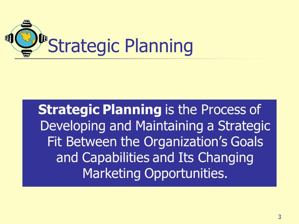 4 Steps in Strategic Planning (Fig.