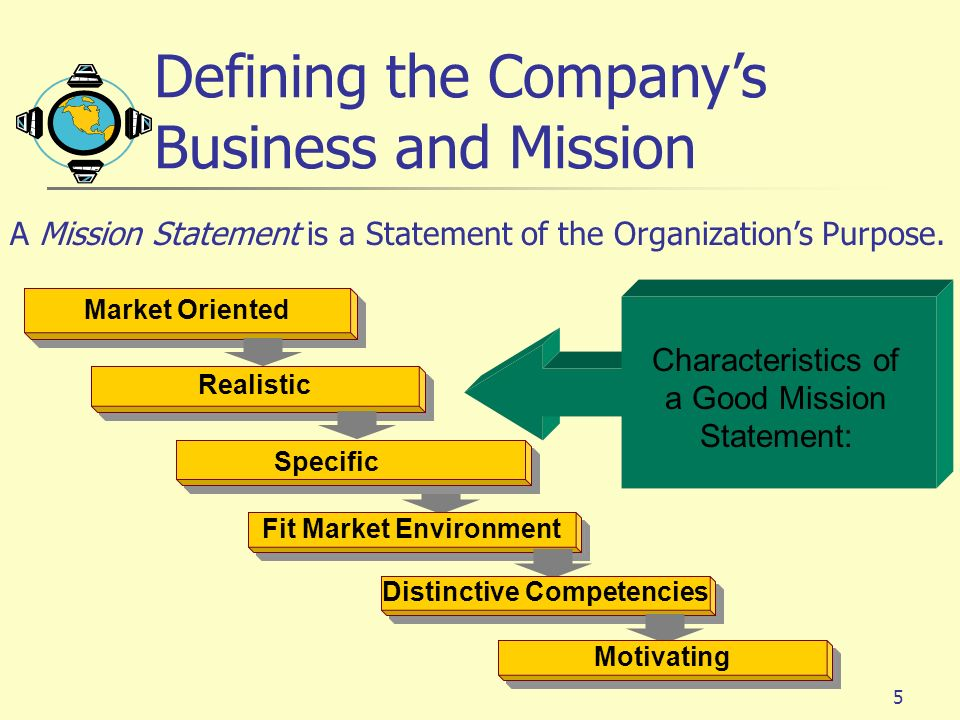 5 Market Oriented Realistic Fit Market Environment Distinctive Competencies Motivating Specific Characteristics of a Good Mission Statement: A Mission