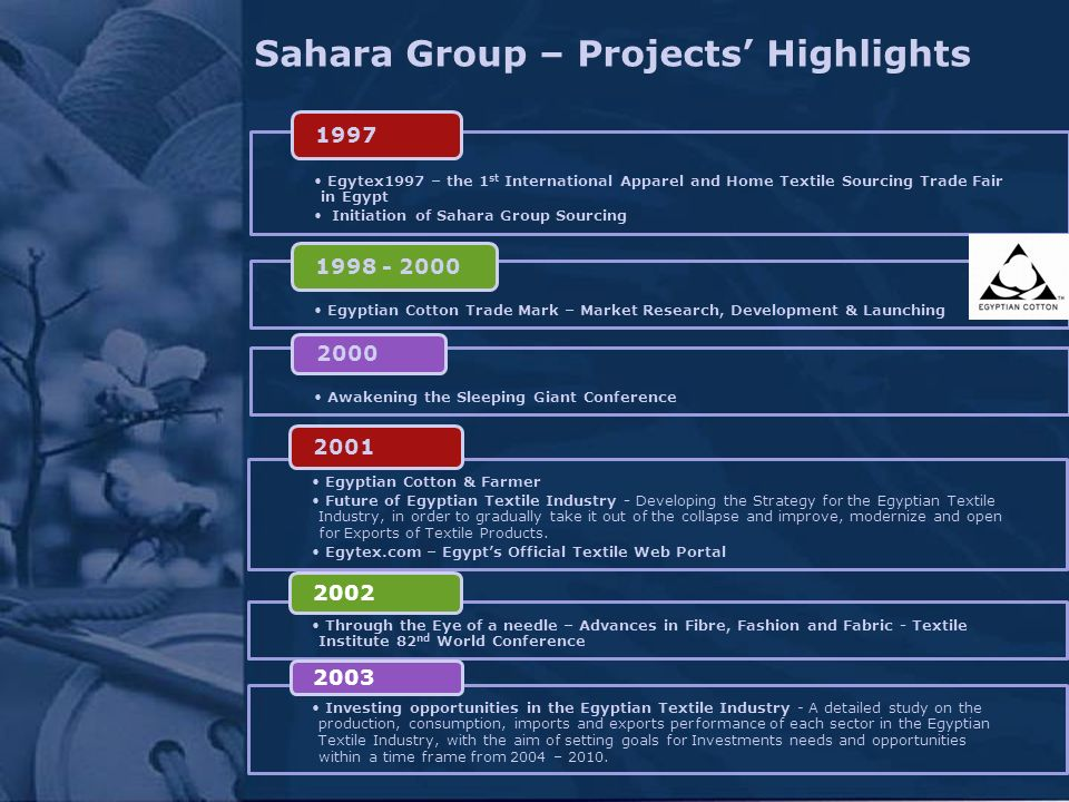 Egytex1997 – the 1 st International Apparel and Home Textile Sourcing Trade Fair in Egypt Initiation of Sahara Group Sourcing 1997 Egyptian Cotton Tra