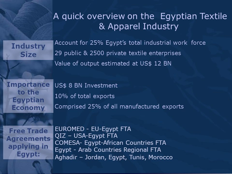 A quick overview on the Egyptian Textile & Apparel Industry Account for 25% Egypts total industrial work force 29 public & 2500 private textile enterprises Value of output estimated at US$ 12 BN US$ 8 BN Investment 10% of total exports Comprised 25% of all manufactured exports EUROMED - EU-Egypt FTA QIZ – USA-Egypt FTA COMESA- Egypt-African Countries FTA Egypt - Arab Countries Regional FTA Aghadir – Jordan, Egypt, Tunis, Morocco Industry Size Importance to the Egyptian Economy Free Trade Agreements applying in Egypt: