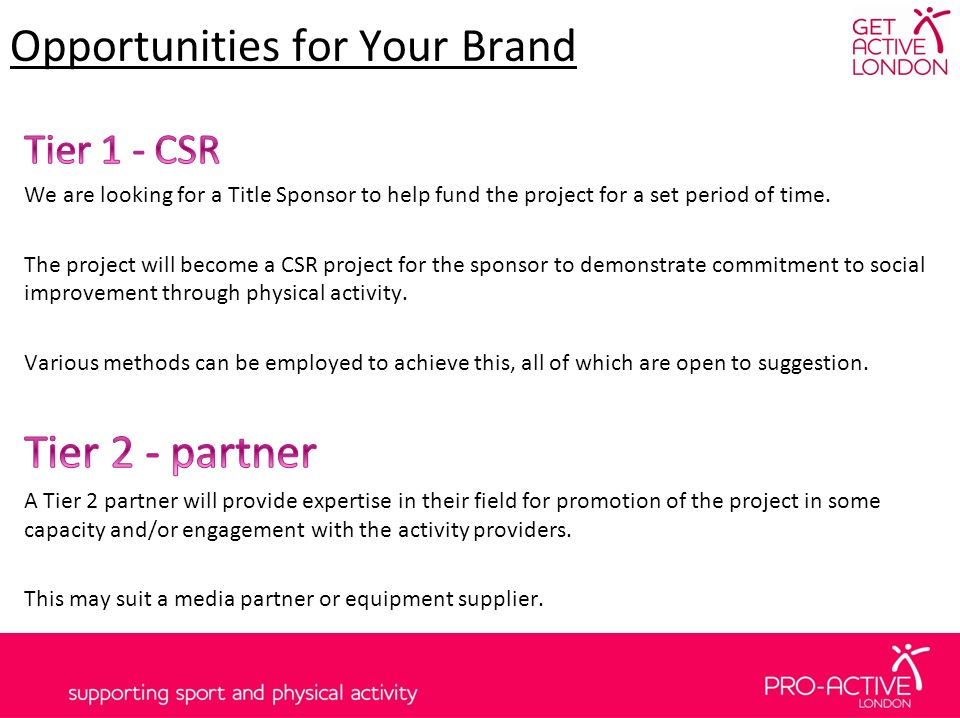 Opportunities for Your Brand