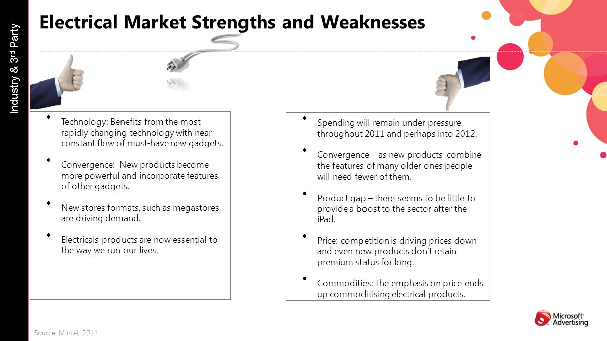 Electrical Market Strengths and Weaknesses Industry & 3 rd Party Technology: Benefits from the most rapidly changing technology with near constant flow of must-have new gadgets.