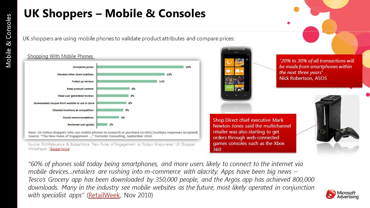 UK Shoppers – Mobile & Consoles Mobile & Consoles UK shoppers are using mobile phones to validate product attributes and compare prices: Source: RichRelevance & BazaarVoice New Rules of Engagement or Todays Empowered UK Shopper, WhitePaper.