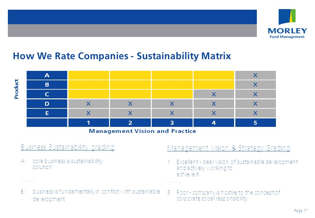 Page 17 Business Sustainability grading: A: core business is sustainability solution …….. E: business is fundamentally in conflict with sustainable de