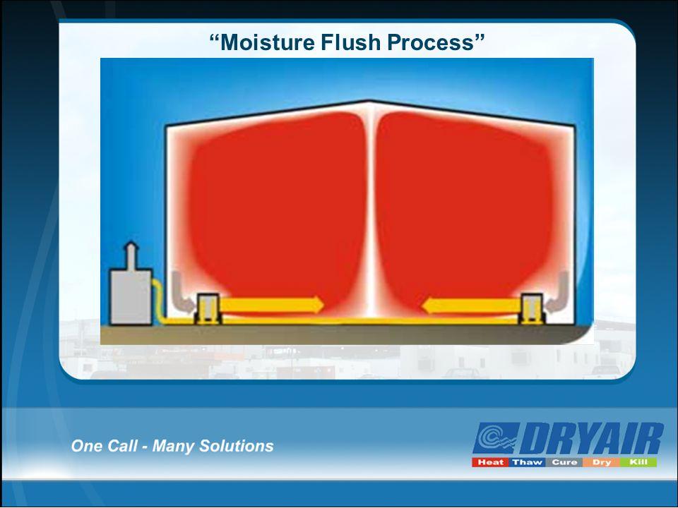 Moisture Flush Process