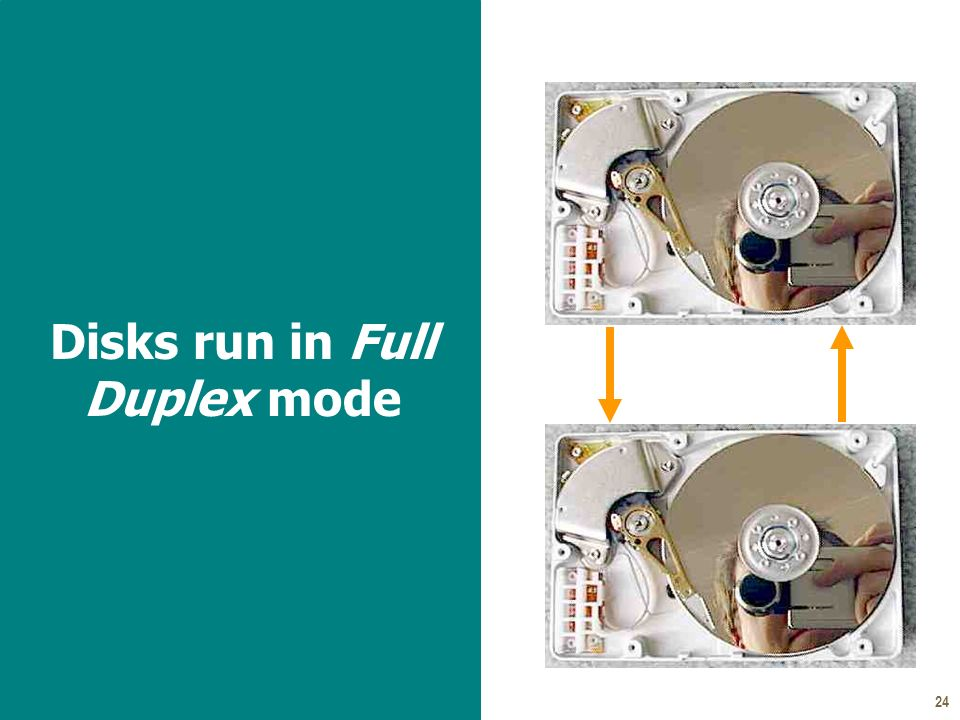 24 Disks run in Full Duplex mode