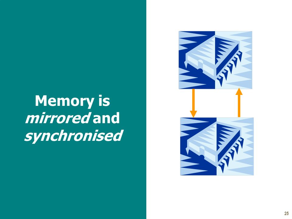 25 Memory is mirrored and synchronised