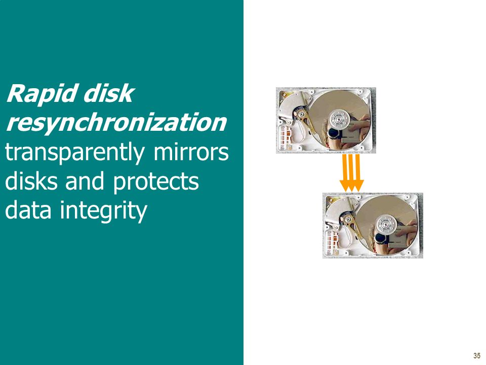 35 Rapid disk resynchronization transparently mirrors disks and protects data integrity