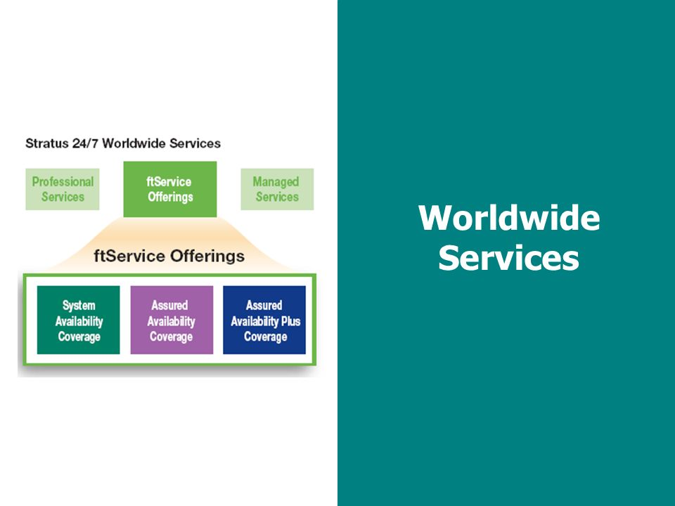 45 Worldwide Services