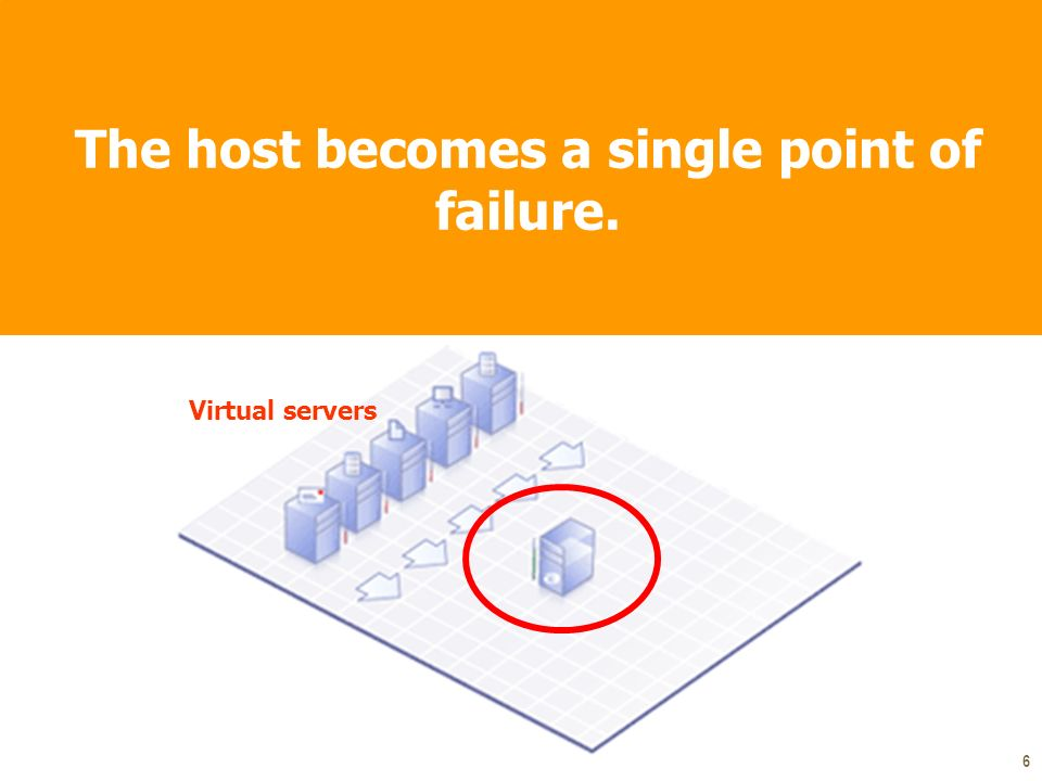 6 The host becomes a single point of failure. Virtual servers