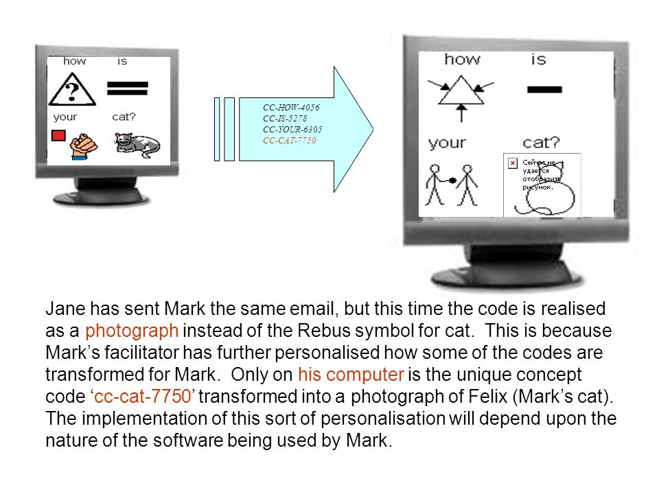 CC-HOW-4056 CC-IS-5278 CC-YOUR-6305 CC-CAT-7750 Jane has sent Mark the same email, but this time the code is realised as a photograph instead of the Rebus symbol for cat.