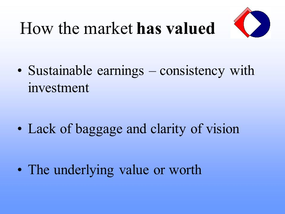 How the market has valued Sustainable earnings – consistency with investment Lack of baggage and clarity of vision The underlying value or worth