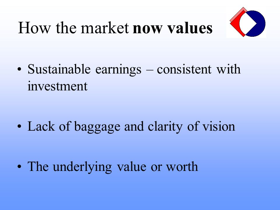 How the market now values Sustainable earnings – consistent with investment Lack of baggage and clarity of vision The underlying value or worth