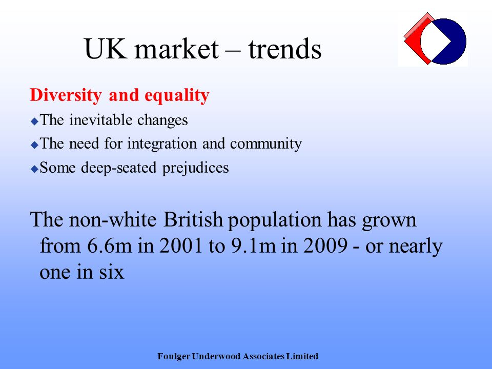 UK market – trends Diversity and equality The inevitable changes The need for integration and community Some deep-seated prejudices The non-white British population has grown from 6.6m in 2001 to 9.1m in 2009 - or nearly one in six Foulger Underwood Associates Limited