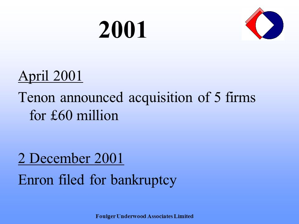 2001 April 2001 Tenon announced acquisition of 5 firms for £60 million 2 December 2001 Enron filed for bankruptcy Foulger Underwood Associates Limited
