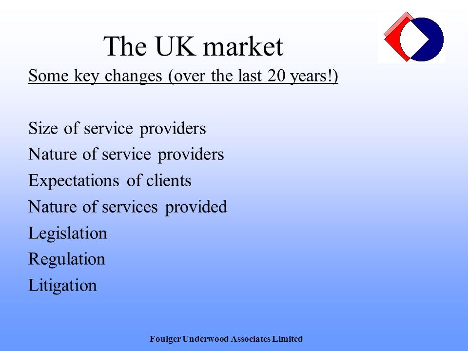 The UK market Some key changes (over the last 20 years!) Size of service providers Nature of service providers Expectations of clients Nature of services provided Legislation Regulation Litigation Foulger Underwood Associates Limited