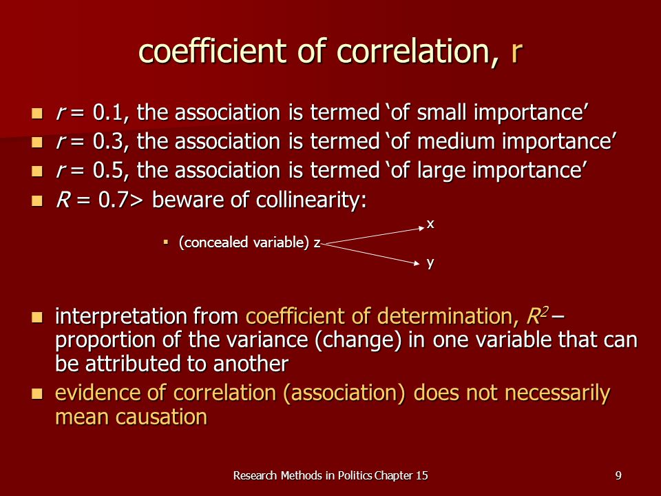 Research Methods in Politics Chapter 159 coefficient of correlation, r r = 0.1, the association is termed of small importance r = 0.1, the association is termed of small importance r = 0.3, the association is termed of medium importance r = 0.3, the association is termed of medium importance r = 0.5, the association is termed of large importance r = 0.5, the association is termed of large importance R = 0.7> beware of collinearity: R = 0.7> beware of collinearity:x (concealed variable) z (concealed variable) zy interpretation from coefficient of determination, R 2 – proportion of the variance (change) in one variable that can be attributed to another interpretation from coefficient of determination, R 2 – proportion of the variance (change) in one variable that can be attributed to another evidence of correlation (association) does not necessarily mean causation evidence of correlation (association) does not necessarily mean causation