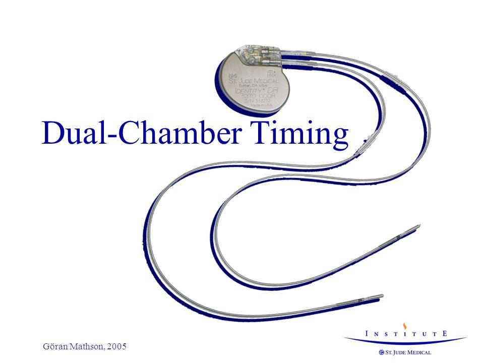 Ventricular Safety Standby Blanking Period Undersensing V. Pacing after programmed AV Interval