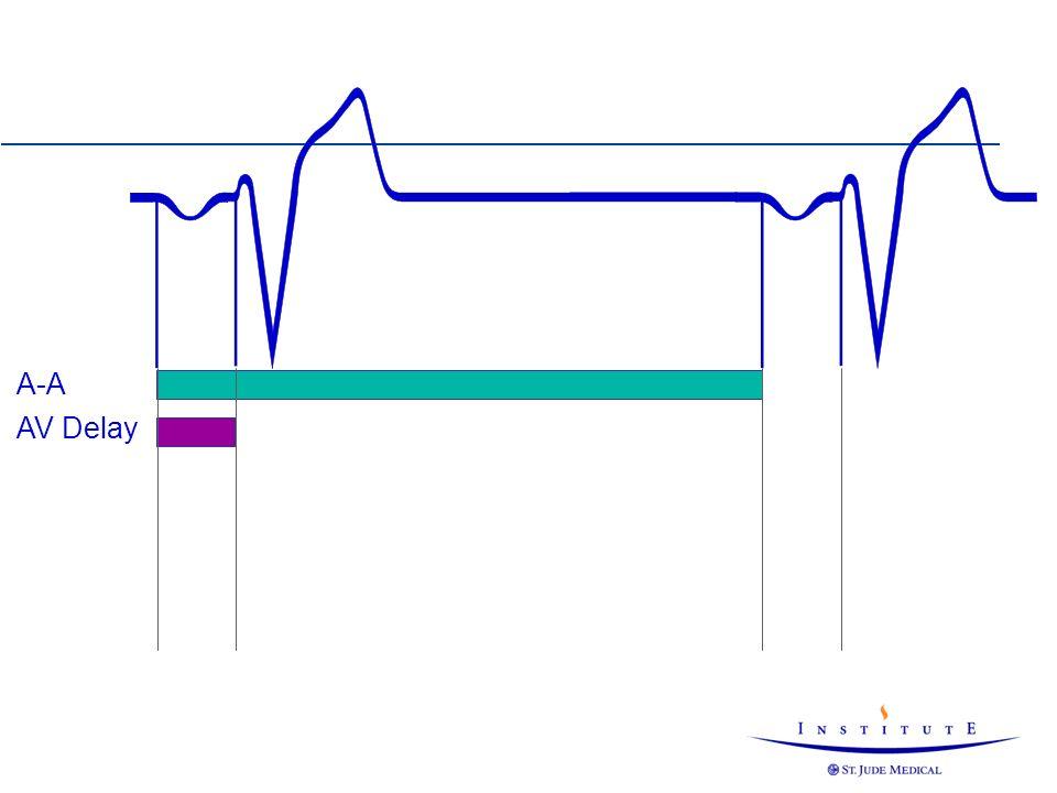 Crosstalk Decrease atrial output.Decrease ventricular sensitivity.