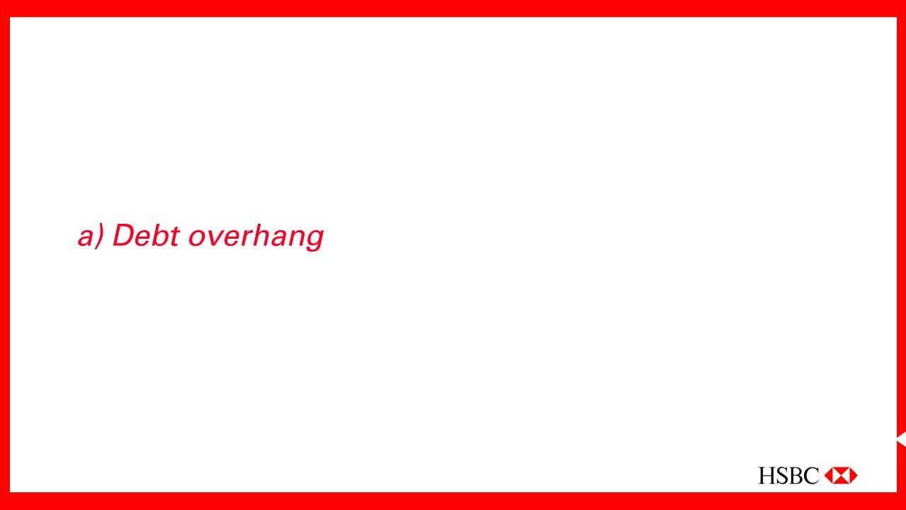 a) Debt overhang