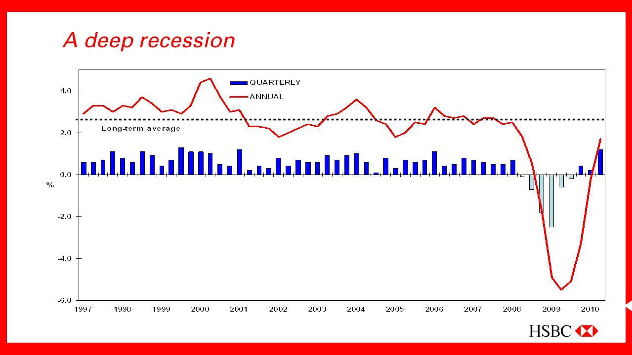 A deep recession