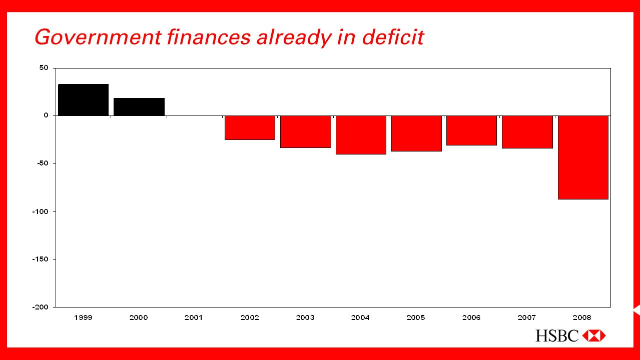 Government finances already in deficit