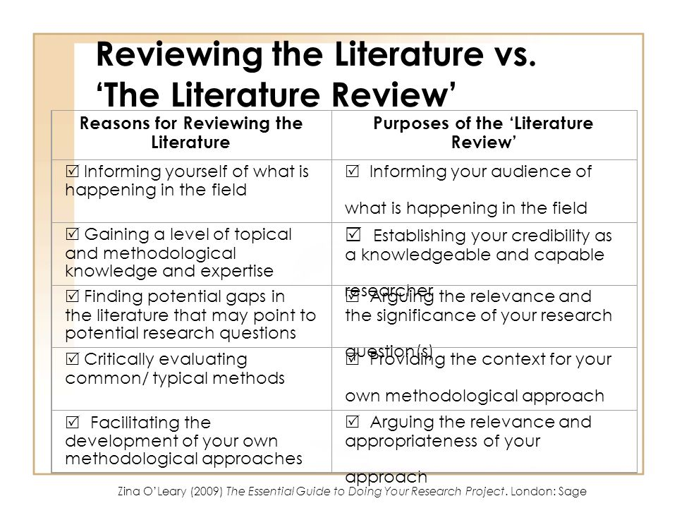 Reviewing the Literature vs. The Literature Review Reasons for Reviewing the Literature Purposes of the Literature Review Informing yourself of what i