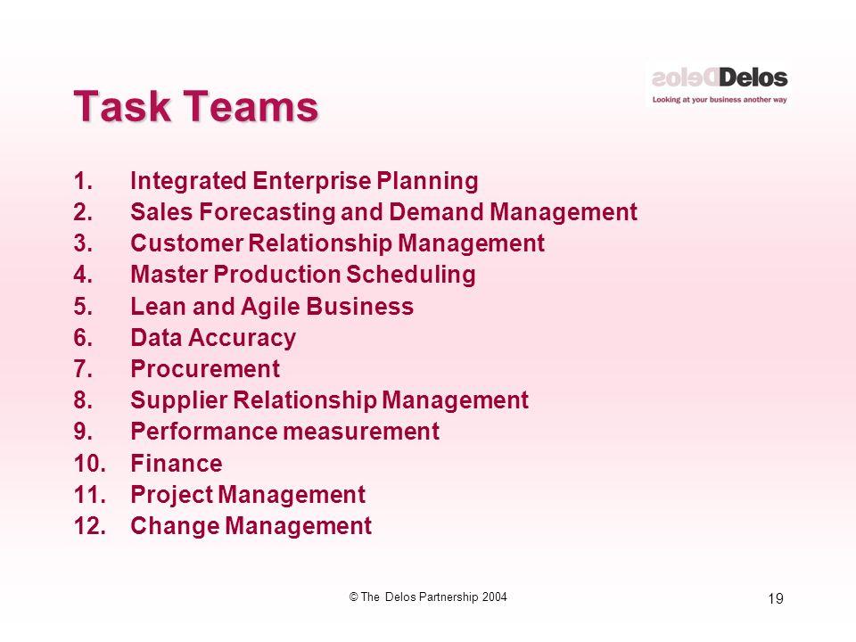 19 © The Delos Partnership 2004 Task Teams 1.Integrated Enterprise Planning 2.Sales Forecasting and Demand Management 3.Customer Relationship Manageme