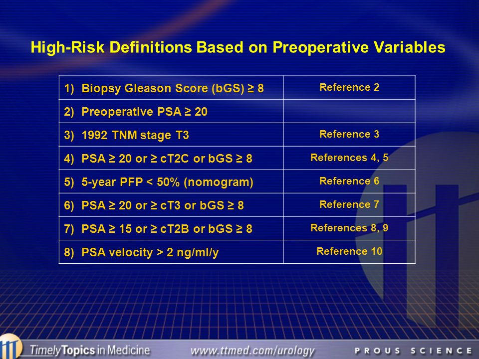 High-Risk Definitions Based on Preoperative Variables 1) Biopsy Gleason Score (bGS) 8 Reference 2 2) Preoperative PSA 20 3) 1992 TNM stage T3 Referenc