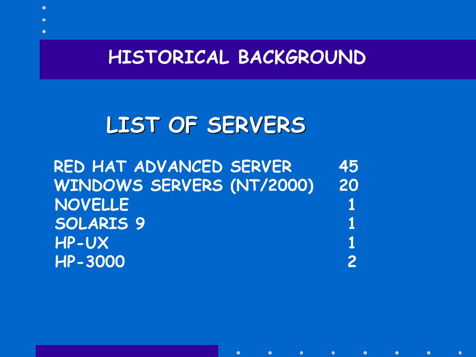 HISTORICAL BACKGROUND LIST OF SERVERS RED HAT ADVANCED SERVER45 WINDOWS SERVERS (NT/2000)20 NOVELLE 1 SOLARIS 9 1 HP-UX 1 HP-3000 2