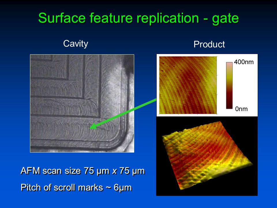 Surface feature replication - gate AFM scan size 75 µm x 75 µm Pitch of scroll marks ~ 6µm AFM scan size 75 µm x 75 µm Pitch of scroll marks ~ 6µm Cav