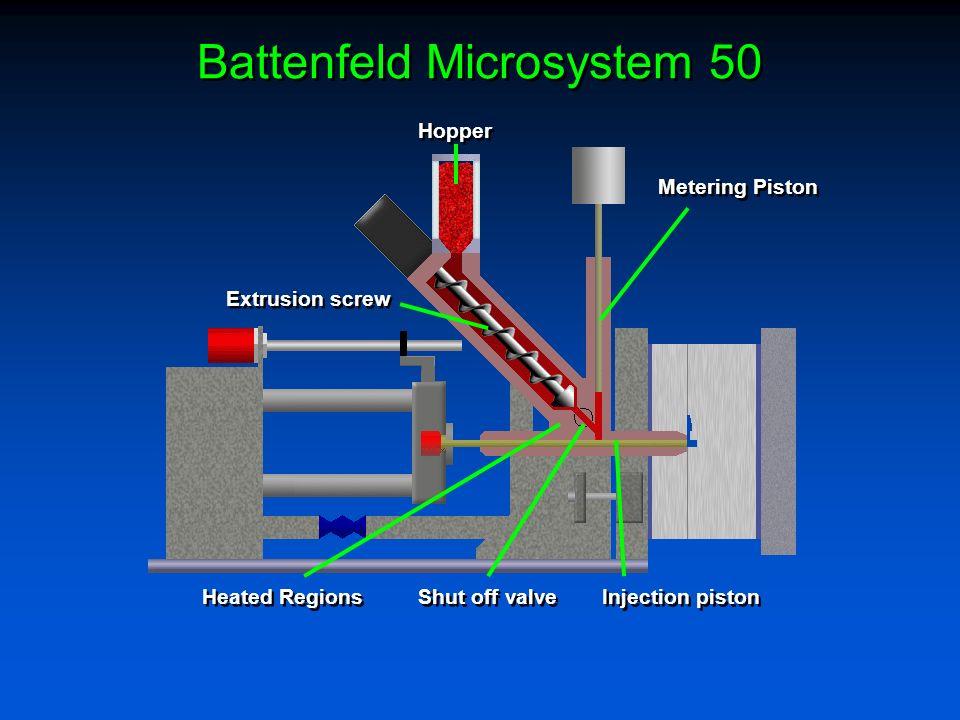 Battenfeld Microsystem 50 Metering Piston Hopper Shut off valve Extrusion screw Heated Regions Injection piston