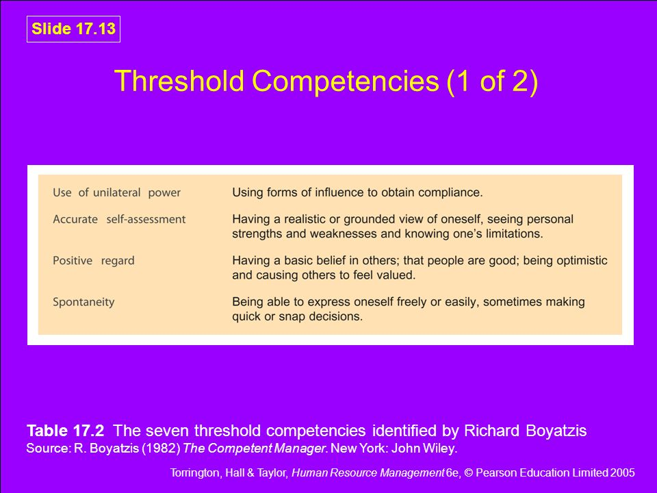 Torrington, Hall & Taylor, Human Resource Management 6e, © Pearson Education Limited 2005 Slide 17.13 Threshold Competencies (1 of 2) Table 17.2 The s