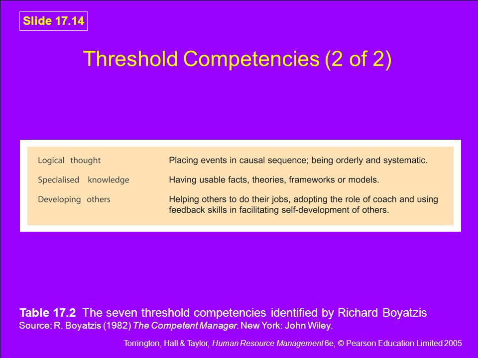 Torrington, Hall & Taylor, Human Resource Management 6e, © Pearson Education Limited 2005 Slide 17.14 Threshold Competencies (2 of 2) Table 17.2 The s