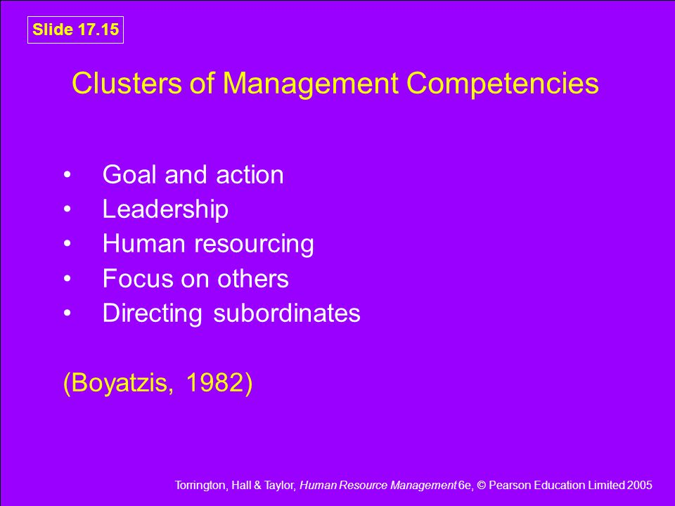 Torrington, Hall & Taylor, Human Resource Management 6e, © Pearson Education Limited 2005 Slide 17.15 Clusters of Management Competencies Goal and act